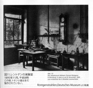 図16.レントゲンの実験室