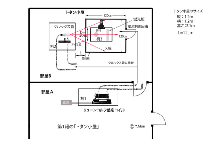 図15.初期のトタン小屋V3小