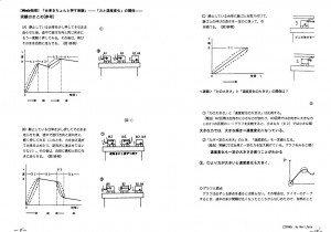 WEB物理 力学 授業プリント 台車をちょんと押す実験-6