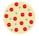 p22.トムソンの原子模型